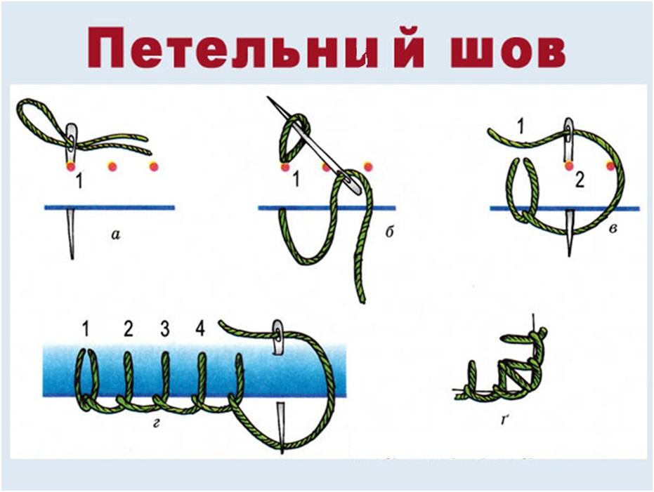 Как сделать петельные стежки